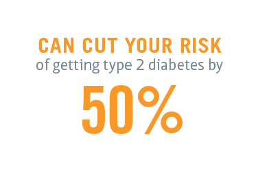Can cut your risk of getting type 2 diabetes by 50 percent